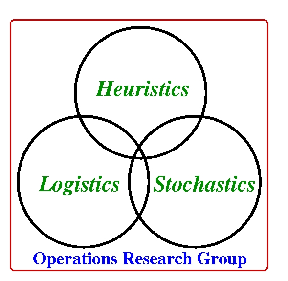 operations research Operations research, or operational research in british usage, is a discipline that  deals with the application of advanced analytical methods to help make better.